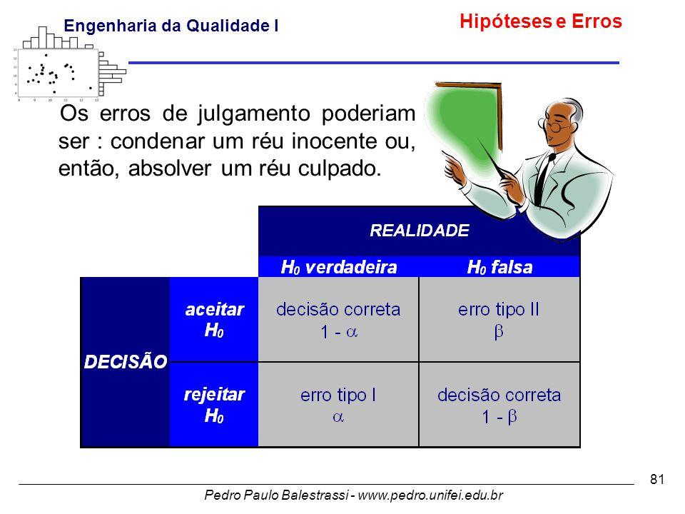 Hipóteses e Erros Os erros de julgamento poderiam ser : condenar um réu inocente ou, então, absolver um réu culpado.