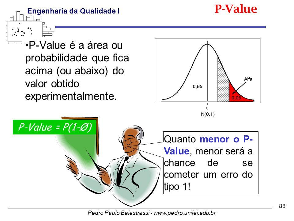 P-Value P-Value é a área ou probabilidade que fica acima (ou abaixo) do valor obtido experimentalmente.