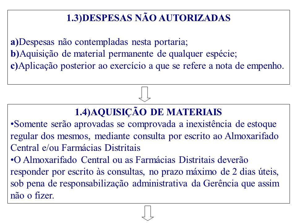 1.3)DESPESAS NÃO AUTORIZADAS 1.4)AQUISIÇÃO DE MATERIAIS