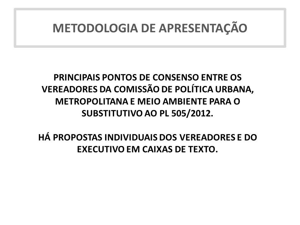 METODOLOGIA DE APRESENTAÇÃO