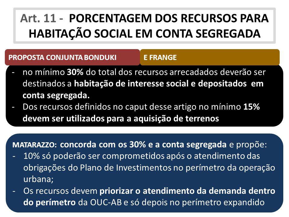 Art. 11 - PORCENTAGEM DOS RECURSOS PARA HABITAÇÃO SOCIAL EM CONTA SEGREGADA