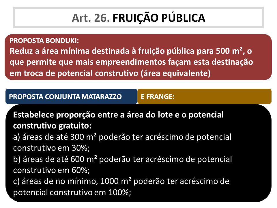 Art. 26. FRUIÇÃO PÚBLICA PROPOSTA BONDUKI: