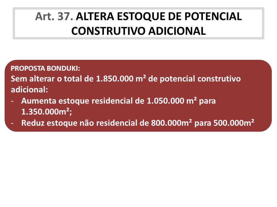 Art. 37. ALTERA ESTOQUE DE POTENCIAL CONSTRUTIVO ADICIONAL