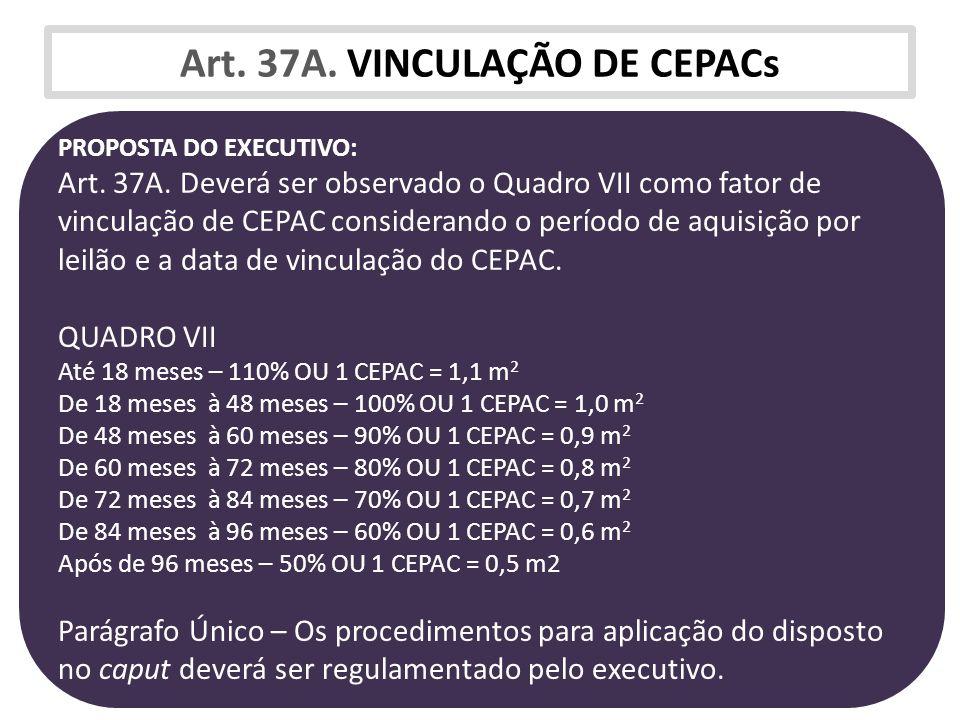 Art. 37A. VINCULAÇÃO DE CEPACs