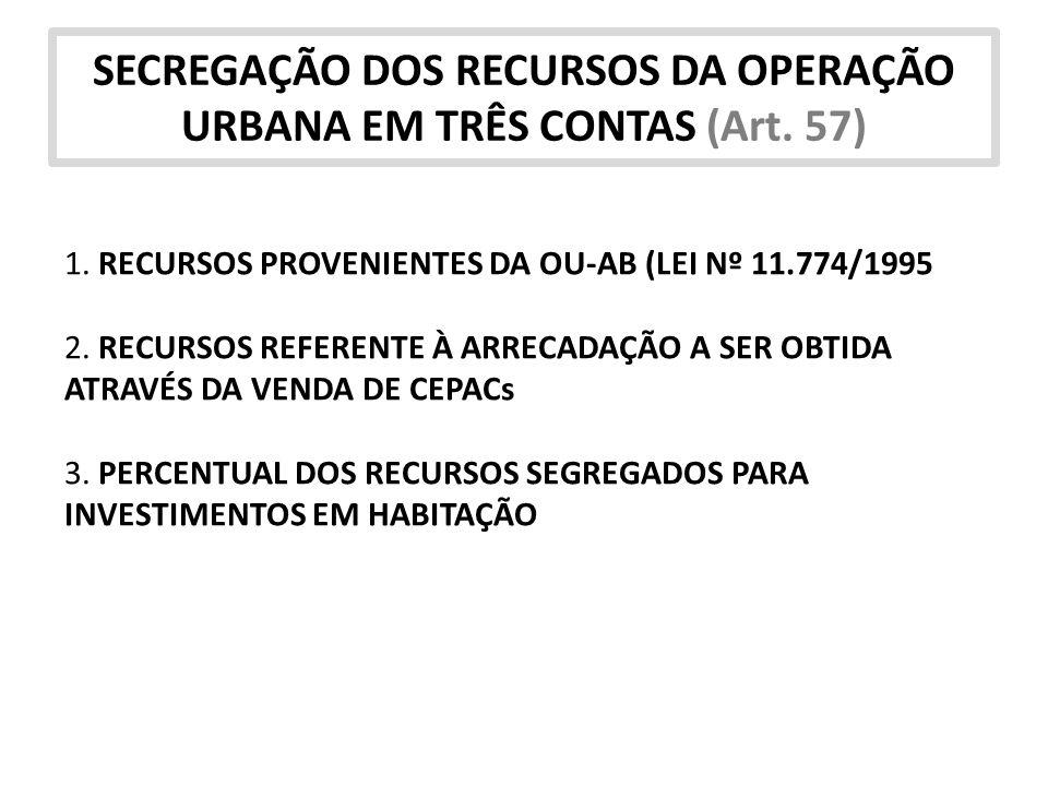 SECREGAÇÃO DOS RECURSOS DA OPERAÇÃO URBANA EM TRÊS CONTAS (Art. 57)