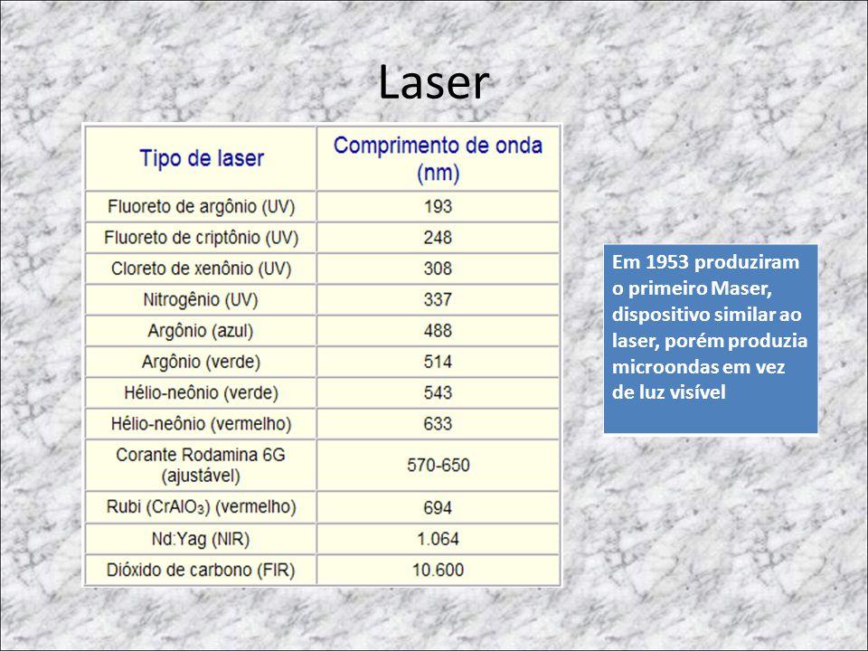 Laser Em 1953 produziram o primeiro Maser, dispositivo similar ao laser, porém produzia microondas em vez de luz visível.