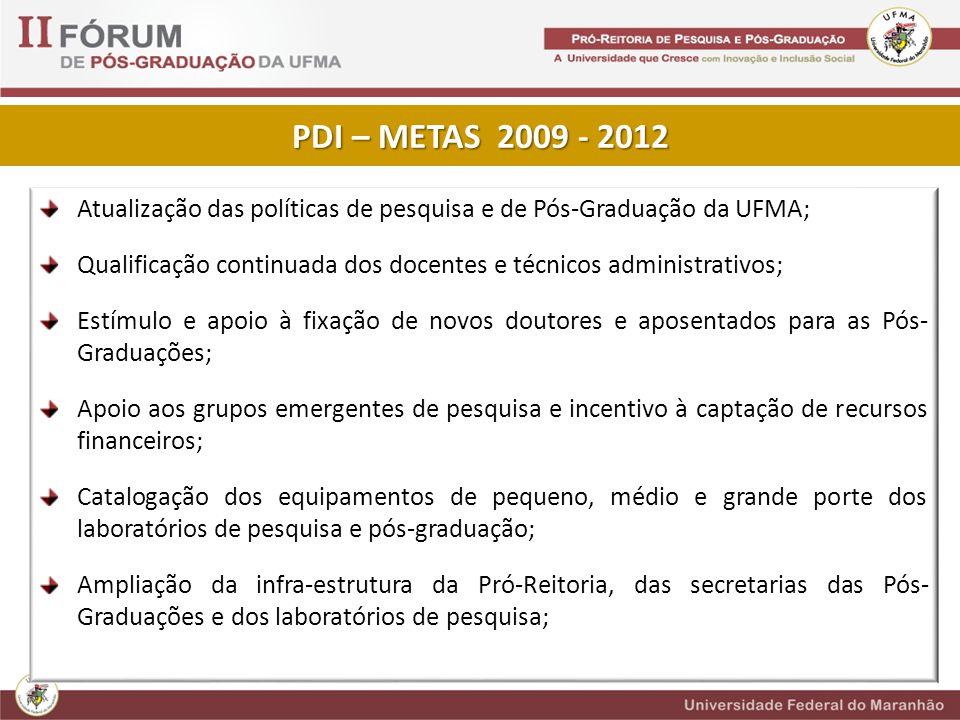 PDI – METAS 2009 - 2012 Atualização das políticas de pesquisa e de Pós-Graduação da UFMA;