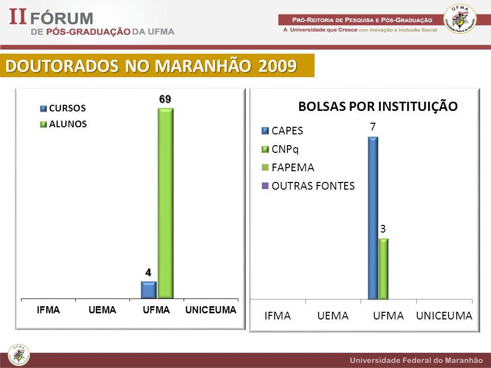 DOUTORADOS NO MARANHÃO 2009