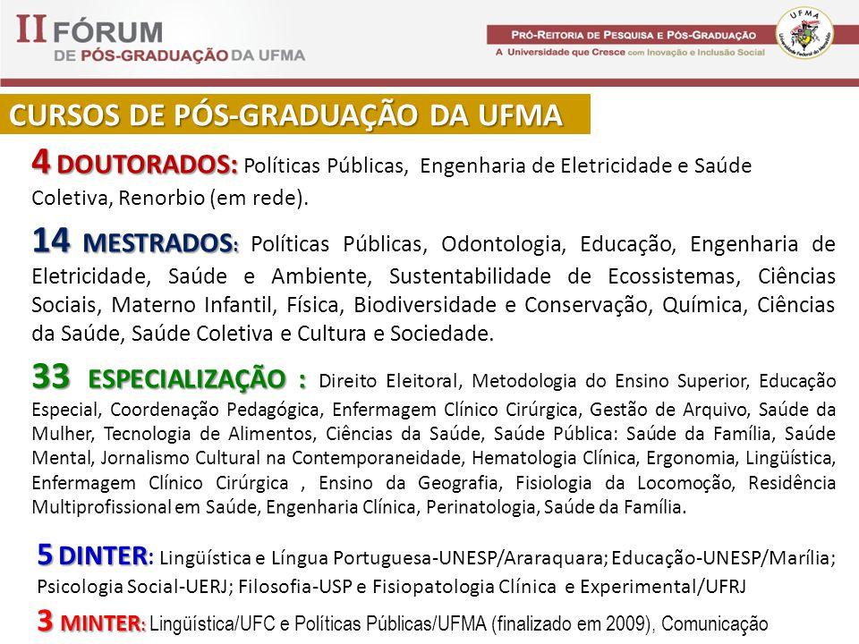CURSOS DE PÓS-GRADUAÇÃO DA UFMA