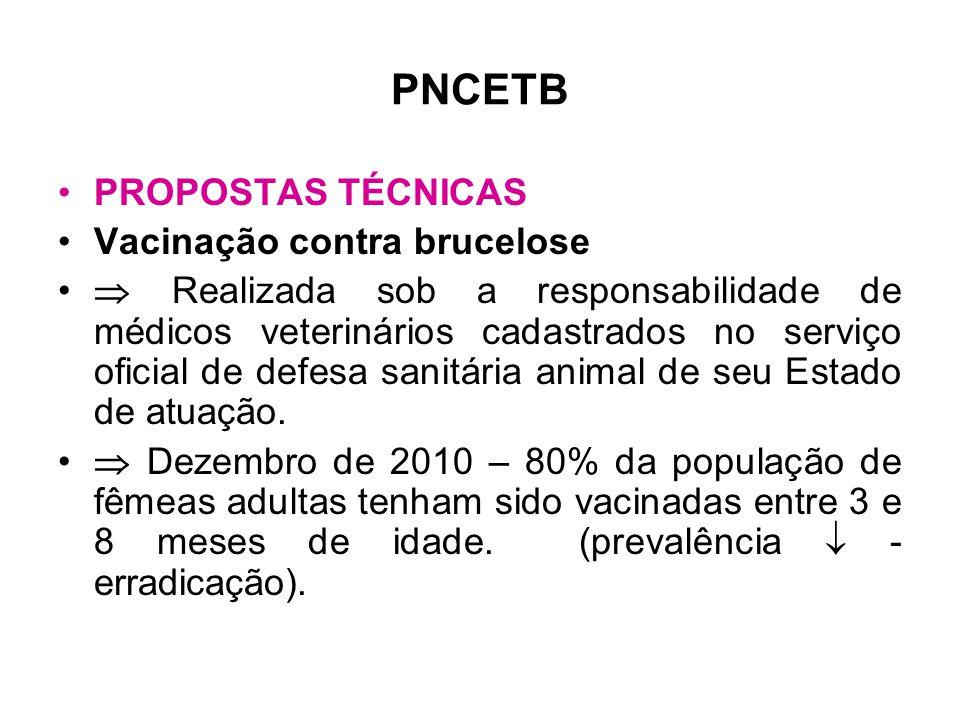 PNCETB PROPOSTAS TÉCNICAS Vacinação contra brucelose