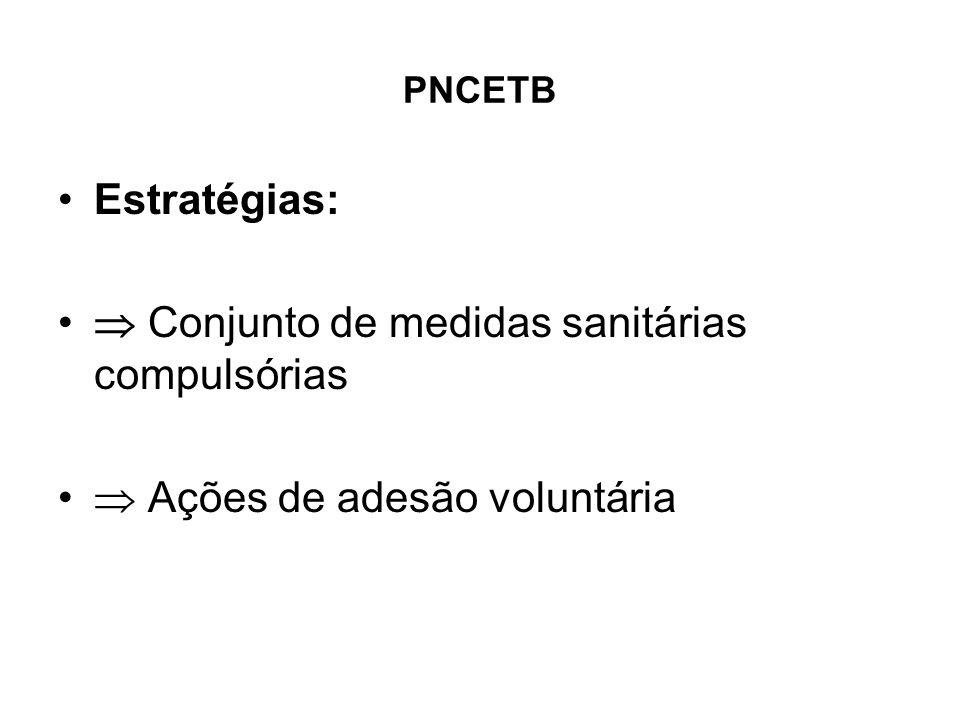  Conjunto de medidas sanitárias compulsórias