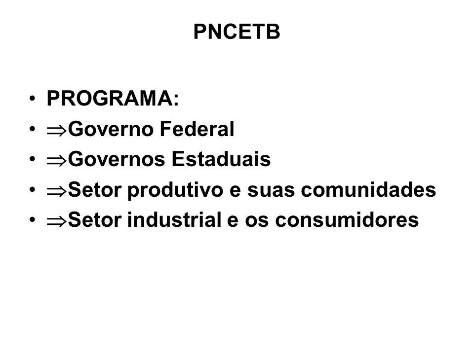 PNCETB PROGRAMA: Governo Federal. Governos Estaduais.