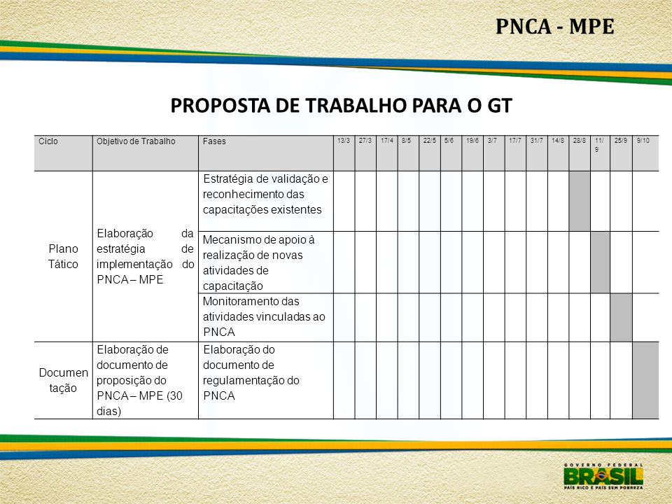 PROPOSTA DE TRABALHO PARA O GT