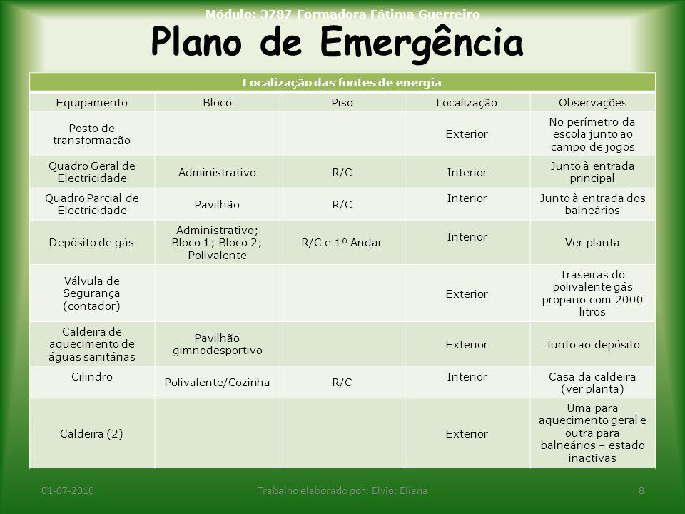 Plano de Emergência Módulo: 3787 Formadora Fátima Guerreiro 01-07-2010