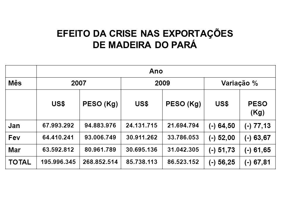 EFEITO DA CRISE NAS EXPORTAÇÕES DE MADEIRA DO PARÁ