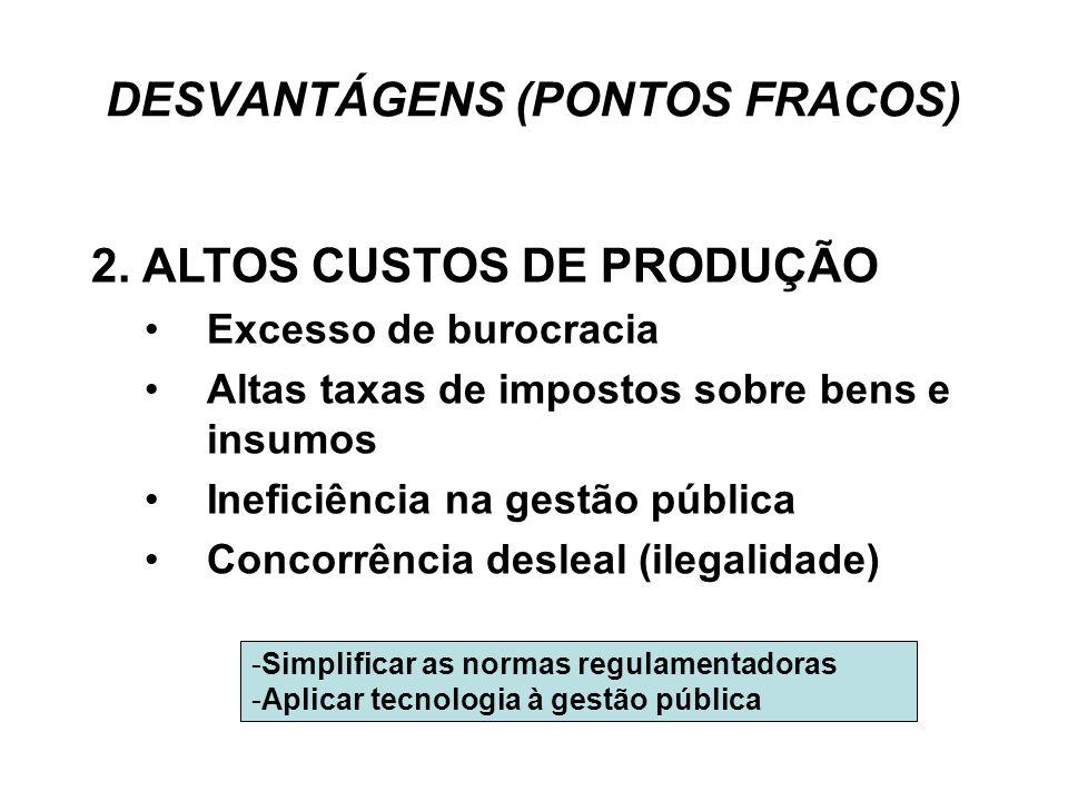 DESVANTÁGENS (PONTOS FRACOS)