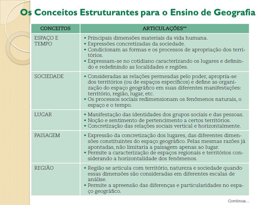 Os Conceitos Estruturantes para o Ensino de Geografia