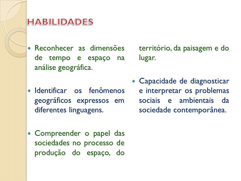 HABILIDADES Compreender o papel das sociedades no processo de produção do espaço, do território, da paisagem e do lugar.
