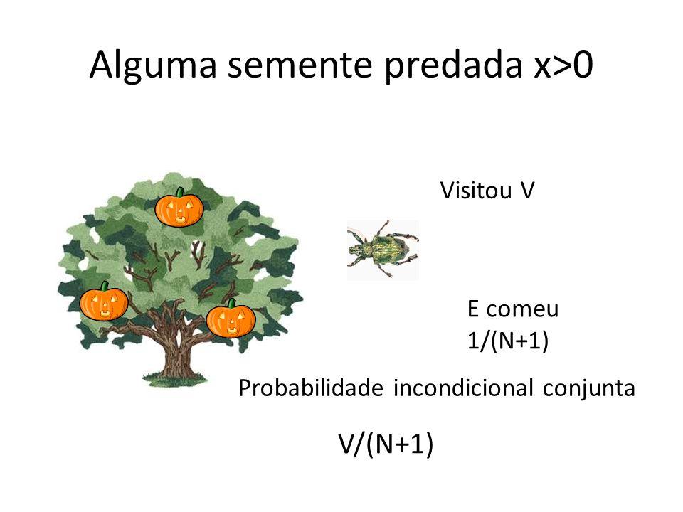 Alguma semente predada x>0