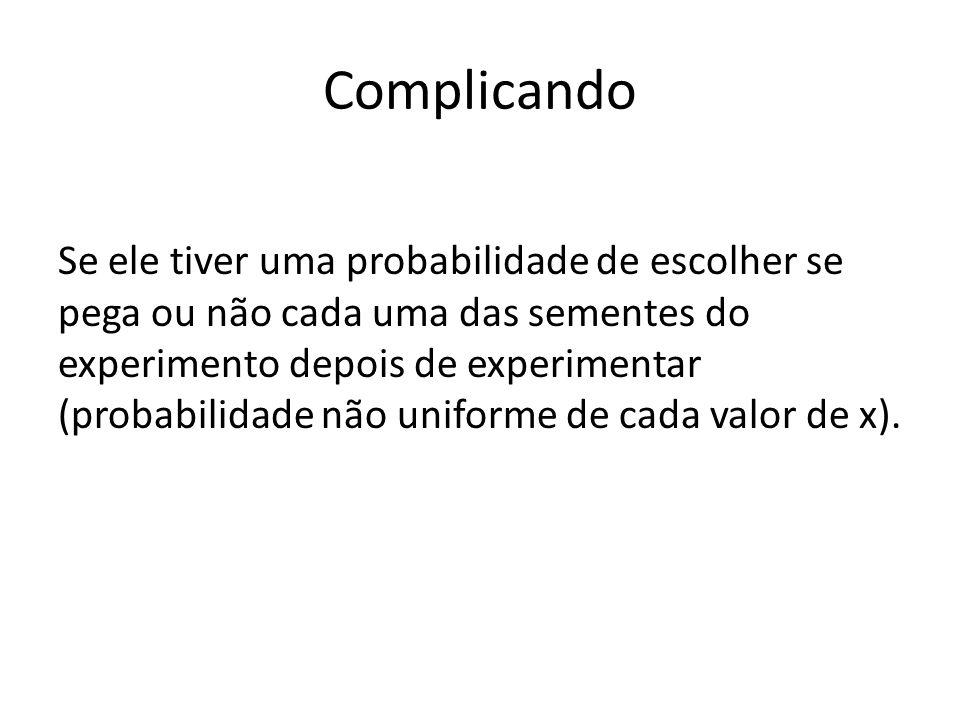 Complicando