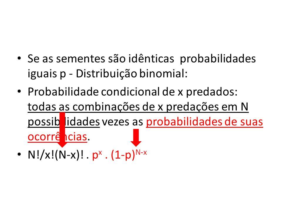 Se as sementes são idênticas probabilidades iguais p - Distribuição binomial: