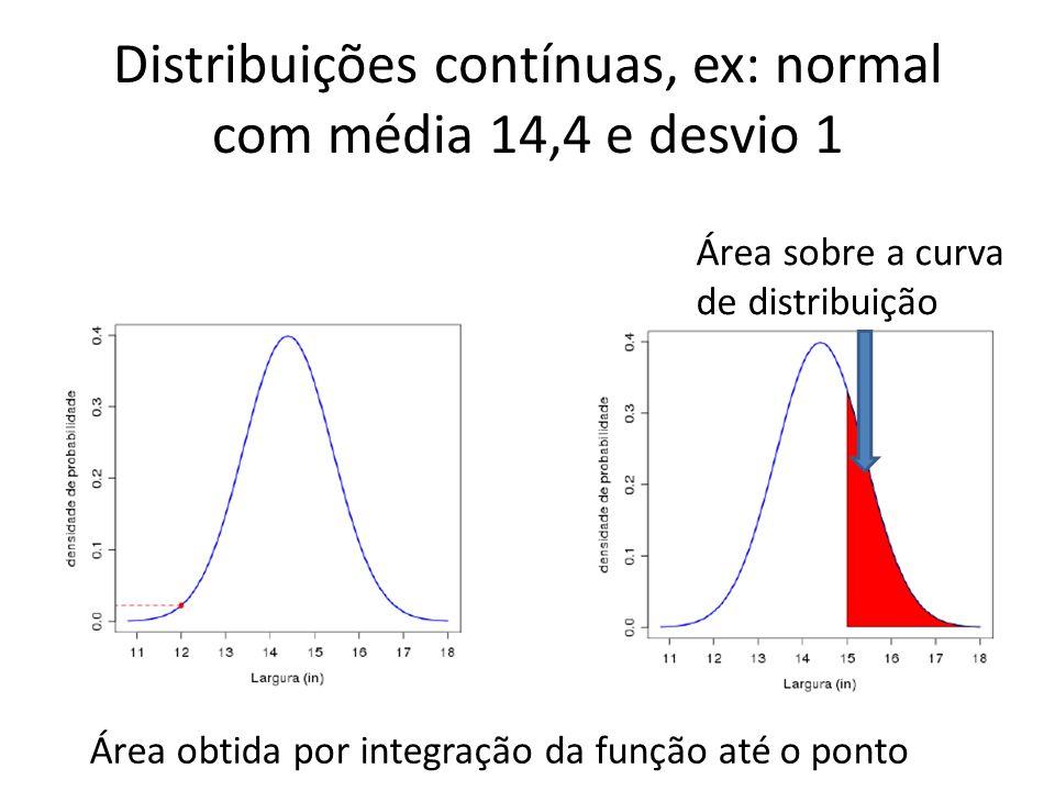 Distribuições contínuas, ex: normal com média 14,4 e desvio 1
