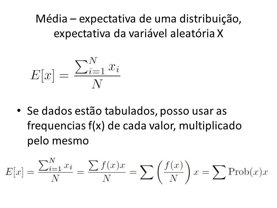 Média – expectativa de uma distribuição, expectativa da variável aleatória X