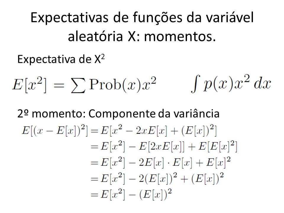 Expectativas de funções da variável aleatória X: momentos.