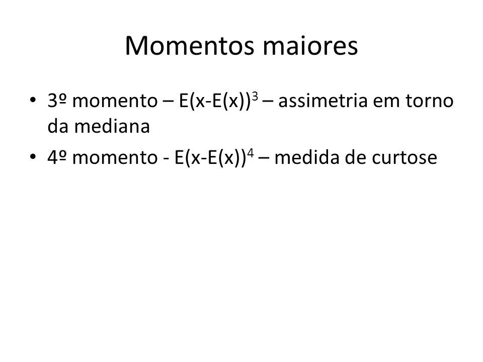 Momentos maiores 3º momento – E(x-E(x))3 – assimetria em torno da mediana.