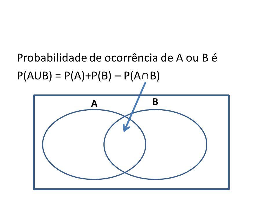 Probabilidade de ocorrência de A ou B é P(AUB) = P(A)+P(B) – P(A∩B)