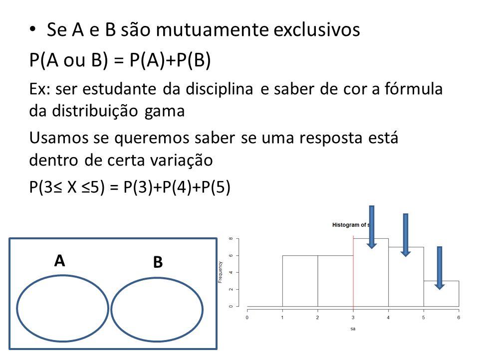 Se A e B são mutuamente exclusivos P(A ou B) = P(A)+P(B)