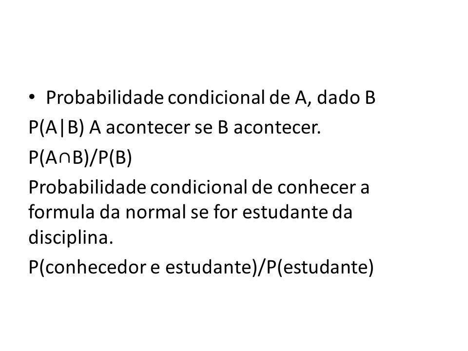 Probabilidade condicional de A, dado B
