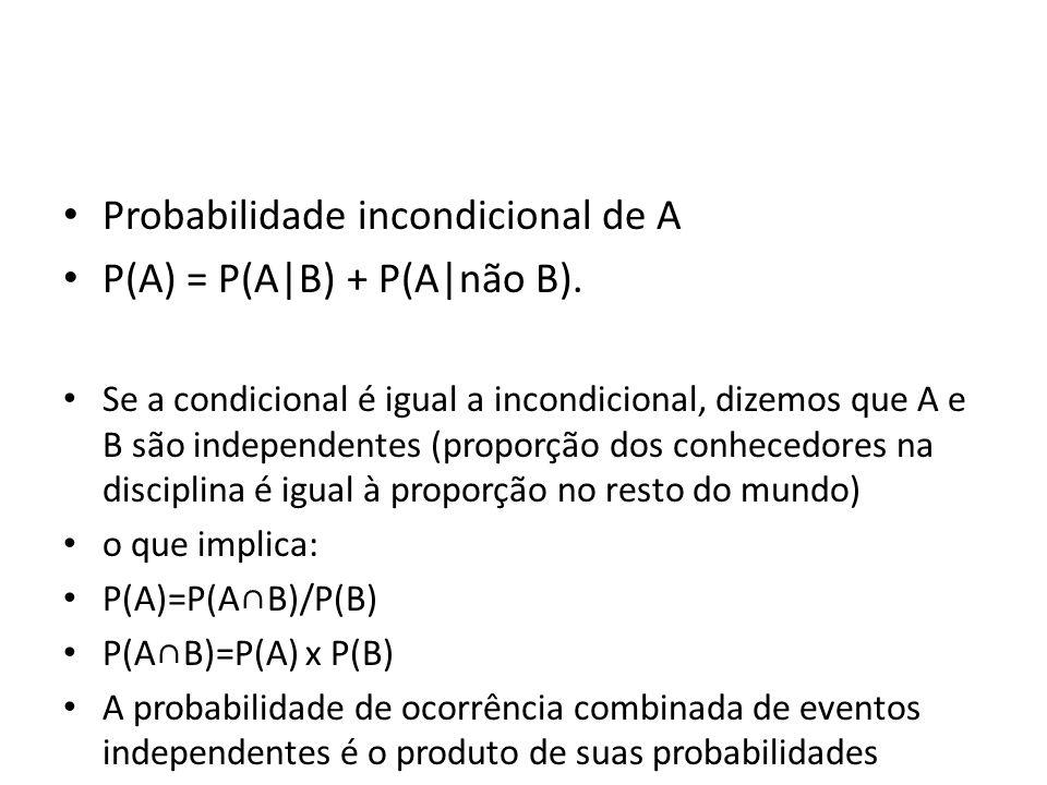 Probabilidade incondicional de A P(A) = P(A|B) + P(A|não B).