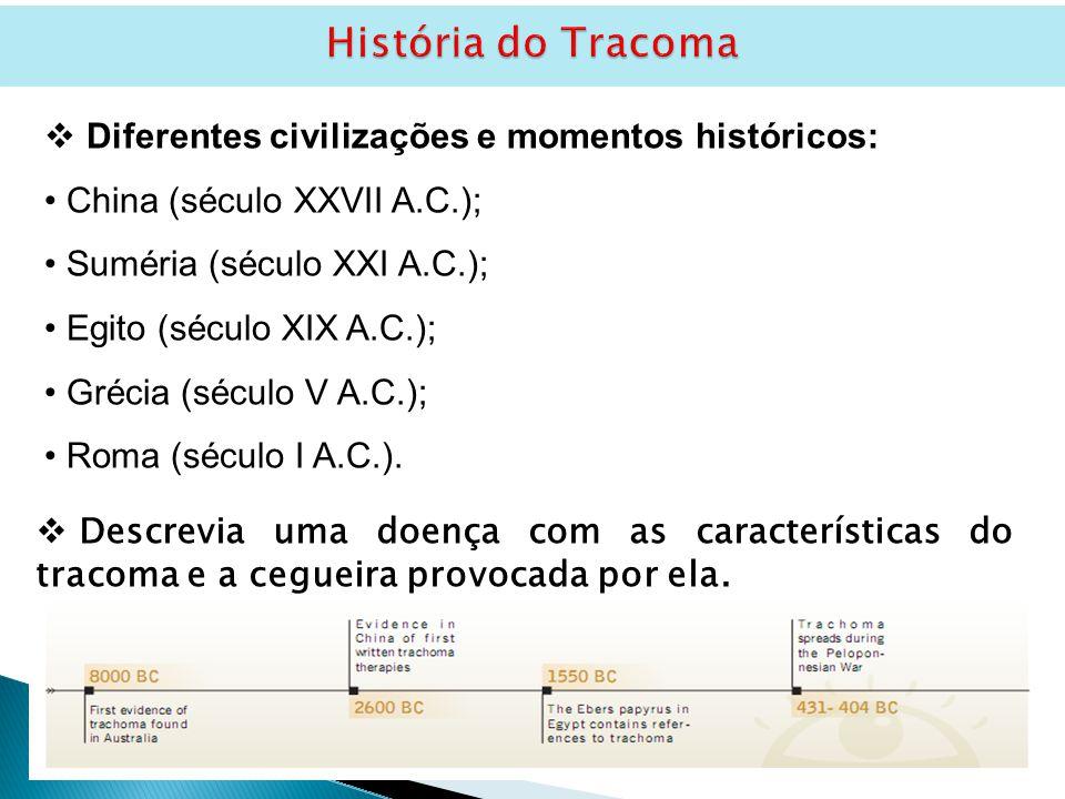 História do Tracoma Diferentes civilizações e momentos históricos: