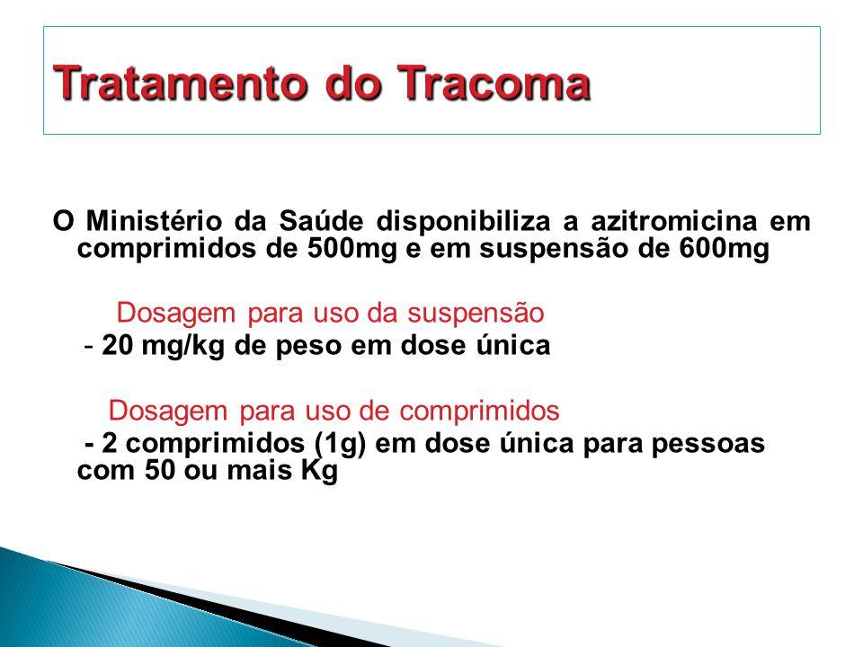 Tratamento do Tracoma