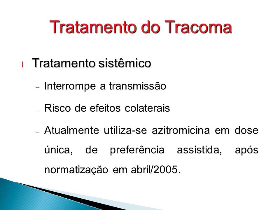 Tratamento do Tracoma Tratamento sistêmico Interrompe a transmissão