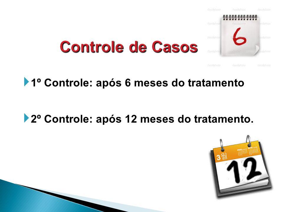 Controle de Casos 1º Controle: após 6 meses do tratamento