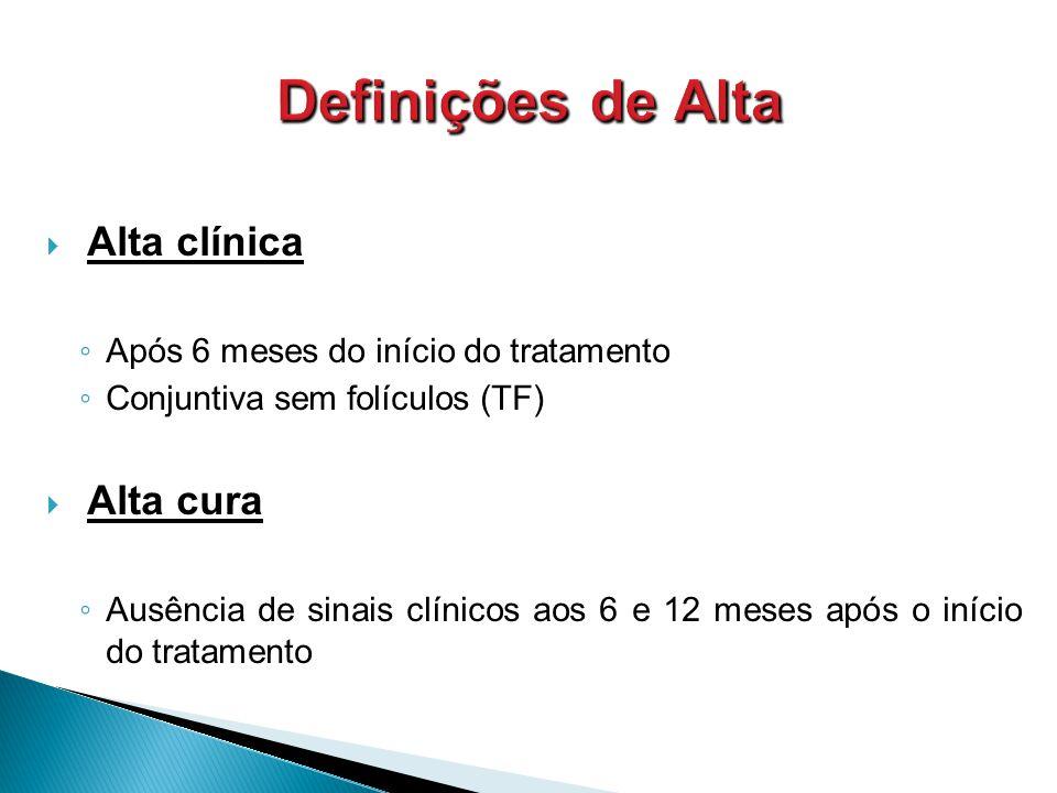 Definições de Alta Alta clínica Alta cura