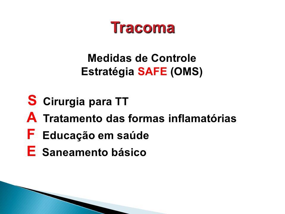 Tracoma S Cirurgia para TT Medidas de Controle Estratégia SAFE (OMS)
