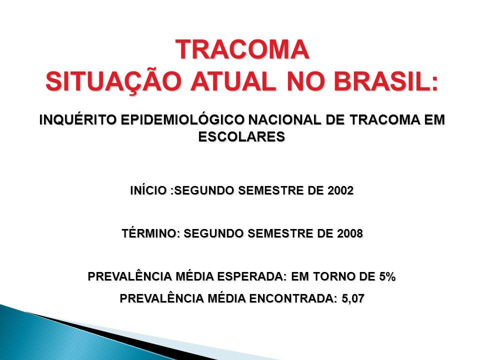 TRACOMA SITUAÇÃO ATUAL NO BRASIL: