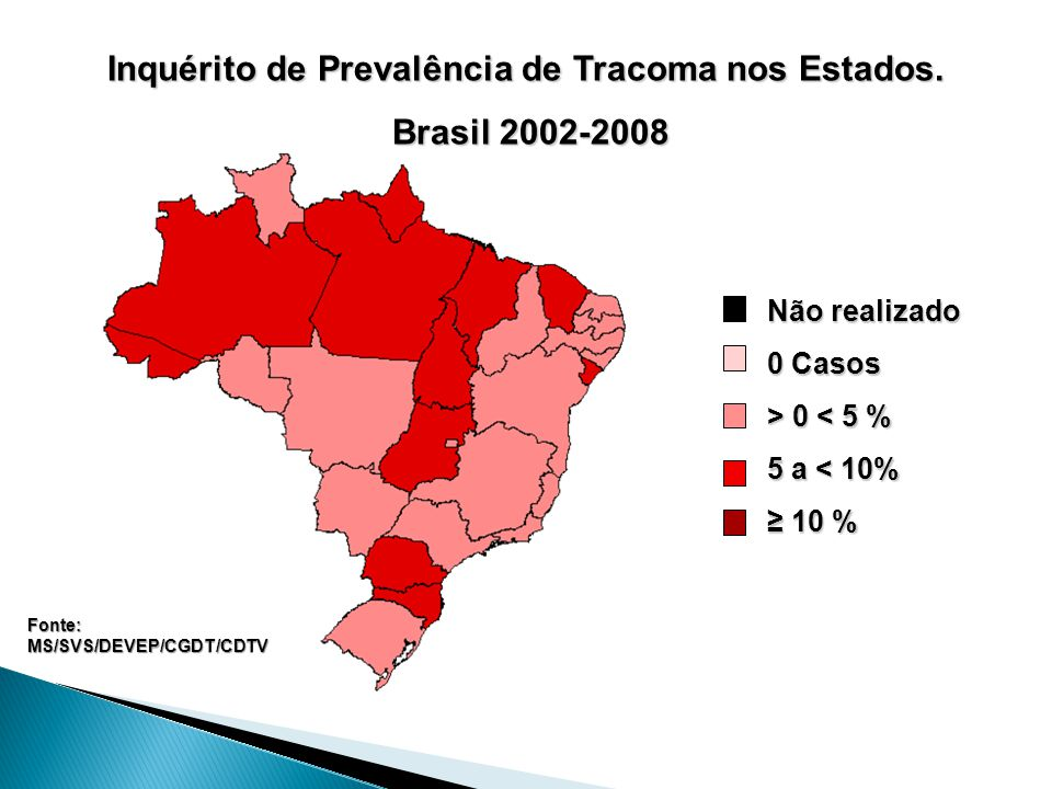 Inquérito de Prevalência de Tracoma nos Estados.