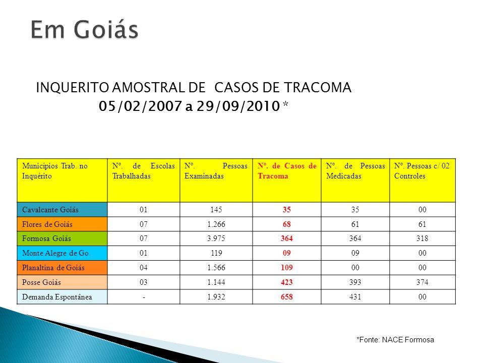 INQUERITO AMOSTRAL DE CASOS DE TRACOMA 05/02/2007 a 29/09/2010 *