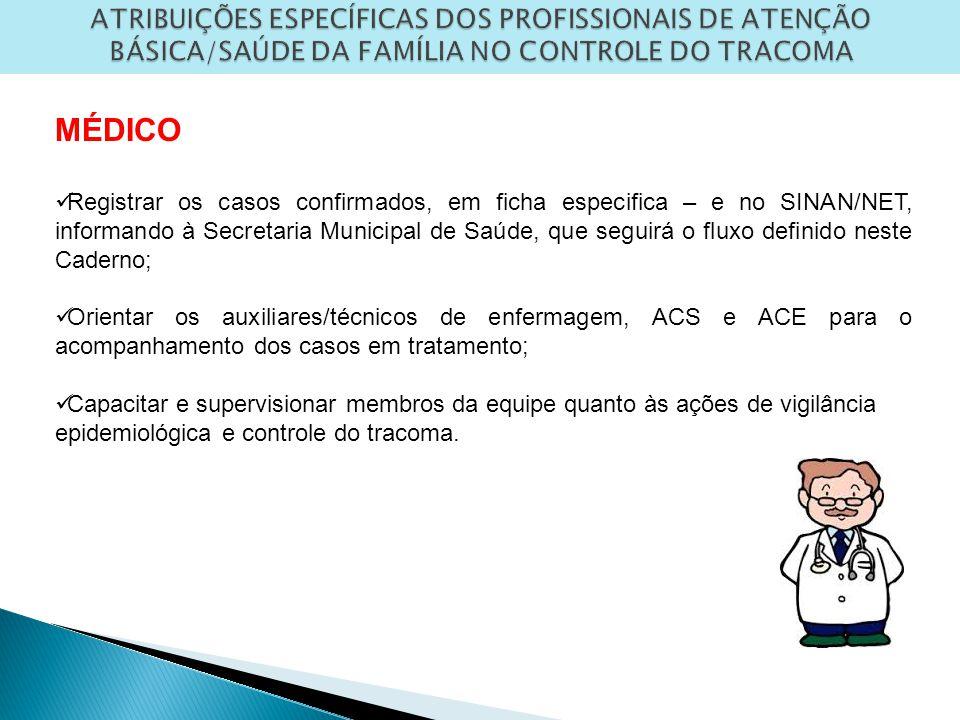 ATRIBUIÇÕES ESPECÍFICAS DOS PROFISSIONAIS DE ATENÇÃO BÁSICA/SAÚDE DA FAMÍLIA NO CONTROLE DO TRACOMA