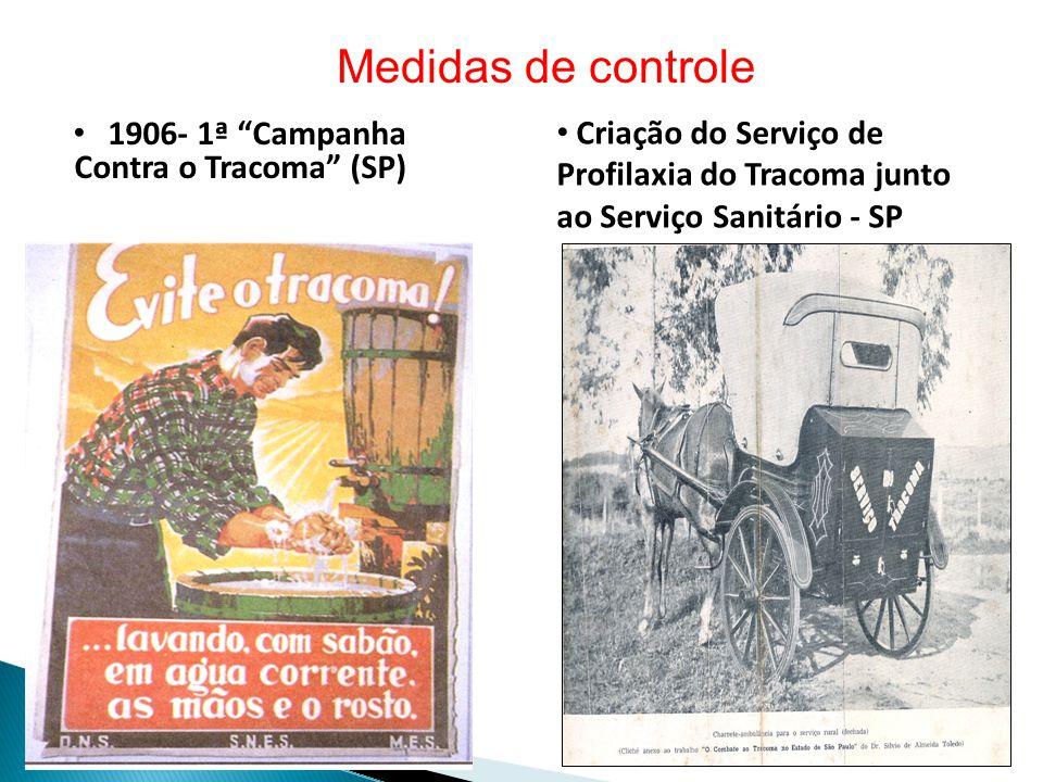 1906- 1ª Campanha Contra o Tracoma (SP)