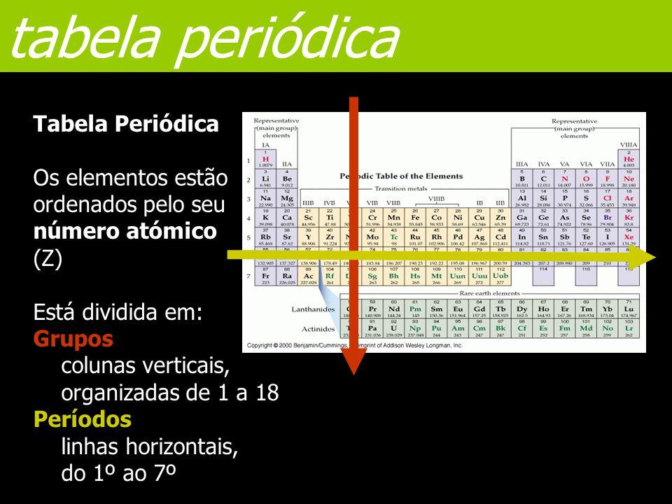 tabela periódica Tabela Periódica Os elementos estão