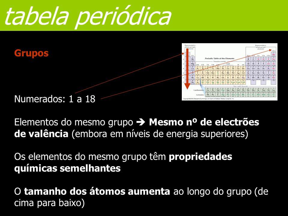 tabela periódica Grupos Numerados: 1 a 18