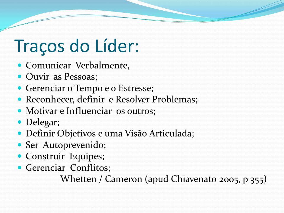 Traços do Líder: Comunicar Verbalmente, Ouvir as Pessoas;
