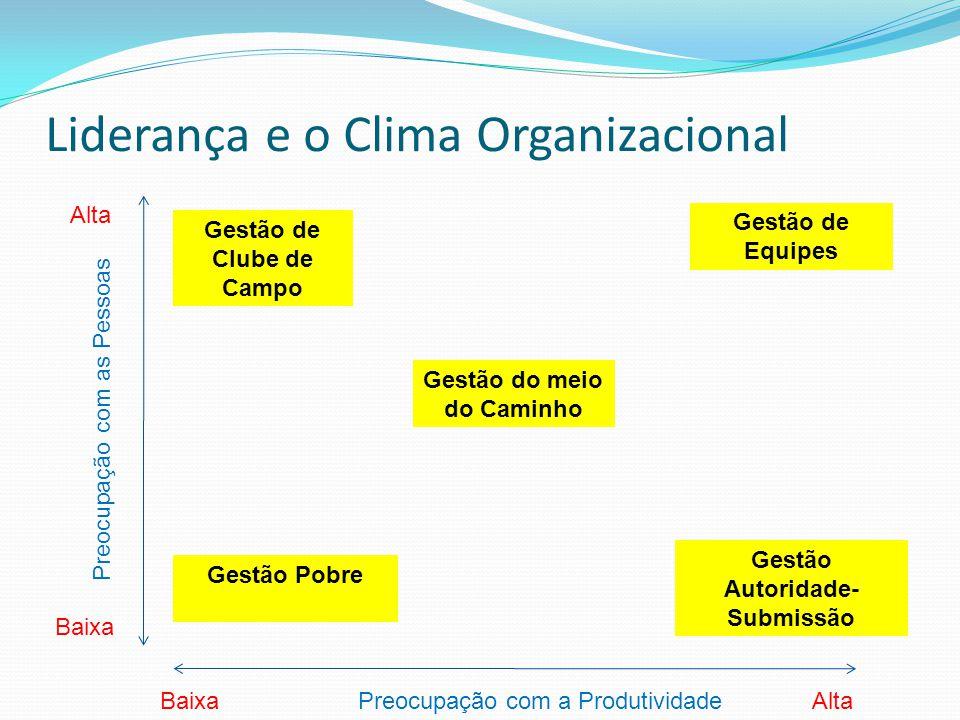 Liderança e o Clima Organizacional
