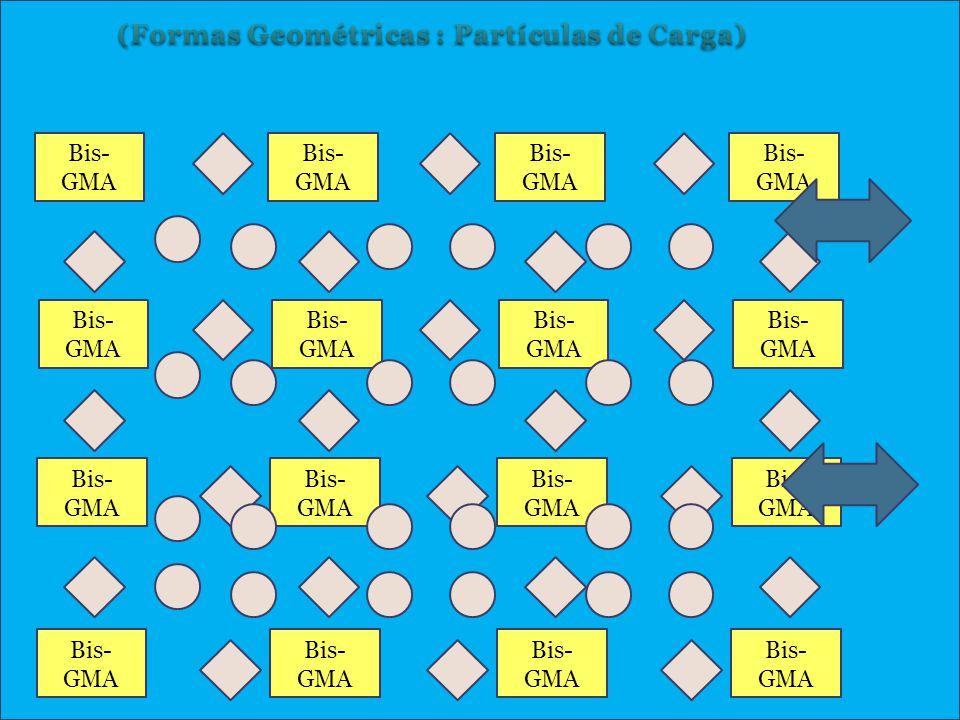 (Formas Geométricas : Partículas de Carga)