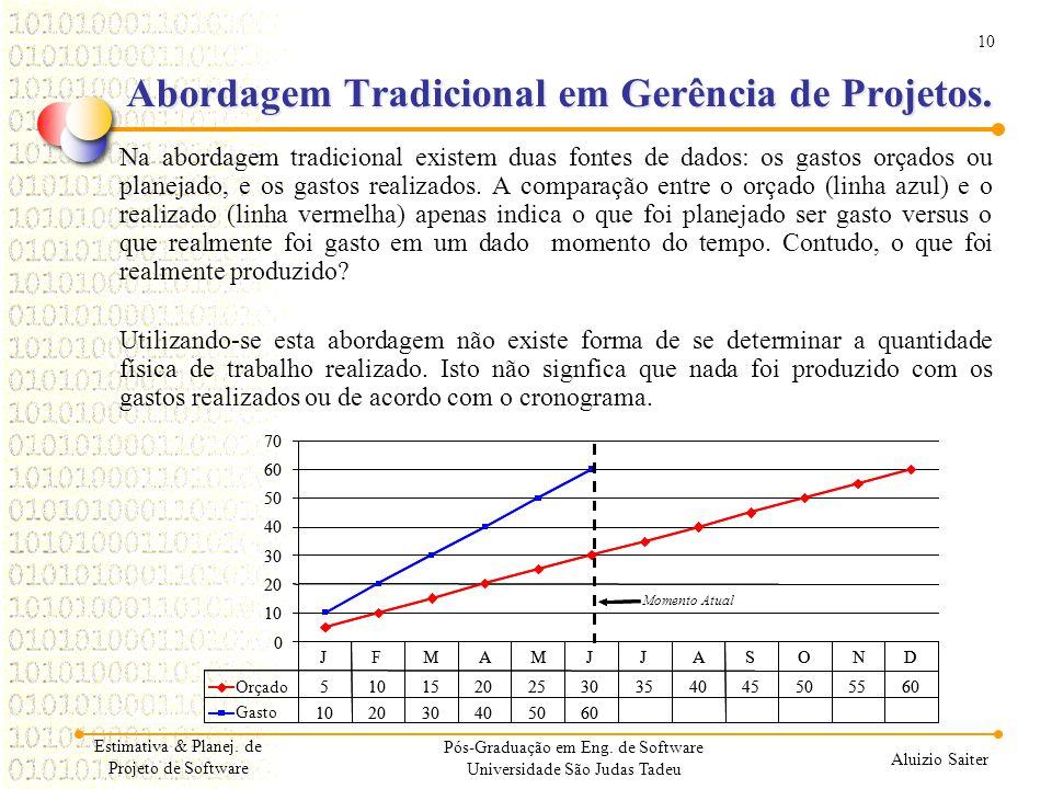Abordagem Tradicional em Gerência de Projetos.